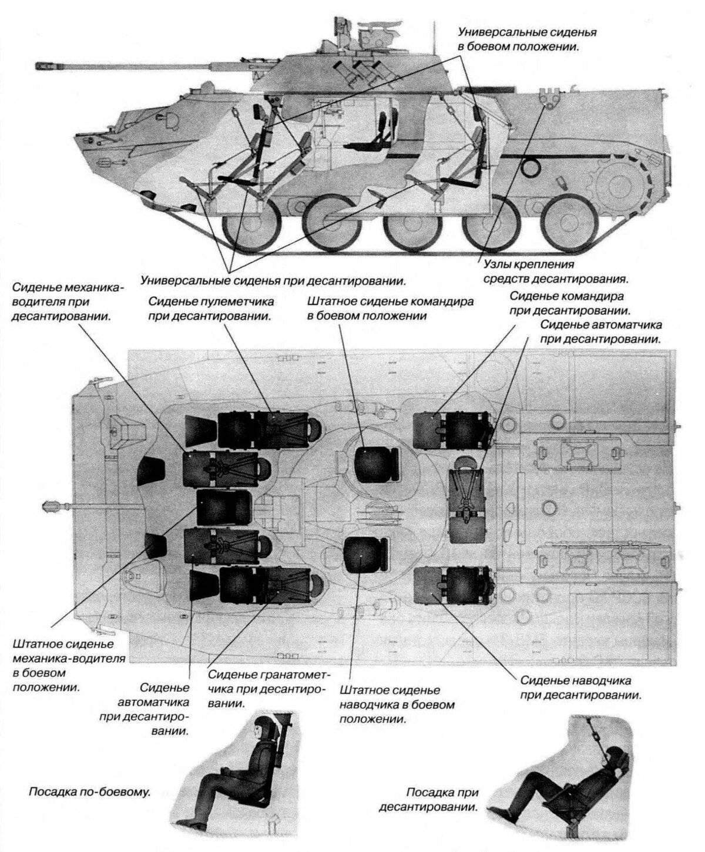 """Бмд-4м """"бахча-у"""" двигатель, вес, размеры, вооружение"""