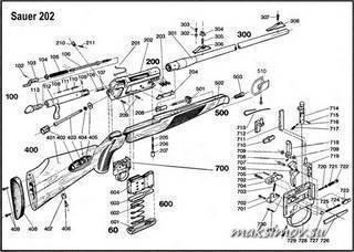 Sauer   - карабин зауэр 202 + 200 многозарядный sauer все виды исполнения 1993г (производится в наст. момент)