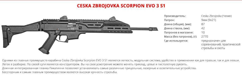 Самозарядный карабин CZ Scorpion EVO 3 S1