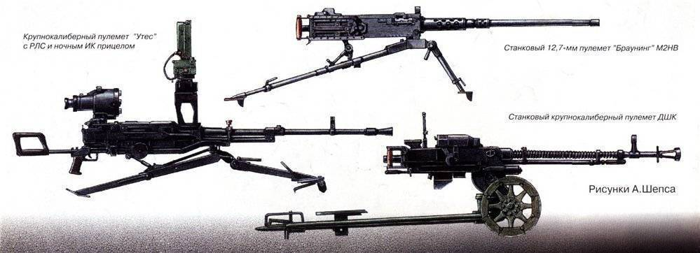 """Крупнокалиберный пулемёт """"Утёс"""" – пробьет что угодно, не вопрос"""