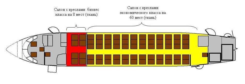 Ан-148 фото. видео. характеристики. двигатель. вес