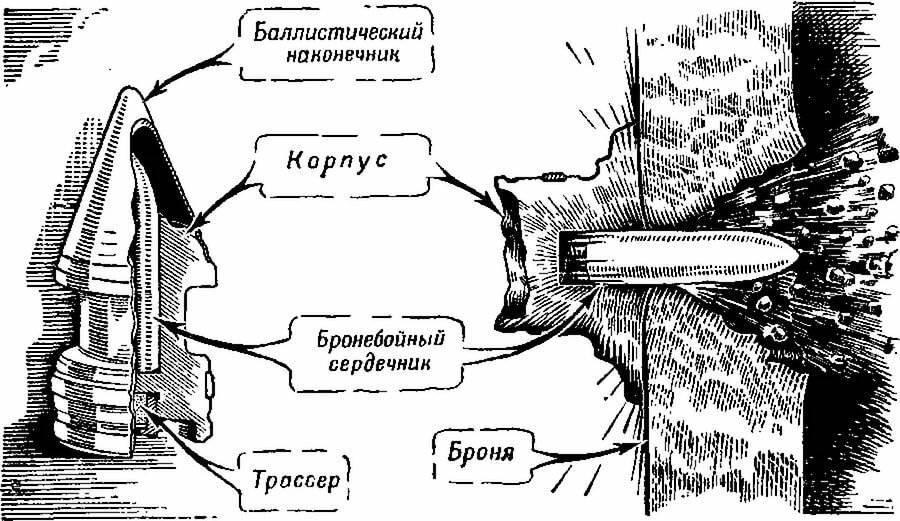 Смерть в кулаке. пять самых необычных ручных гранат в мире