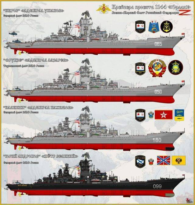 Возврат в строй «адмирала нахимова» – асимметричный ответ «партнёрам» – новости руан