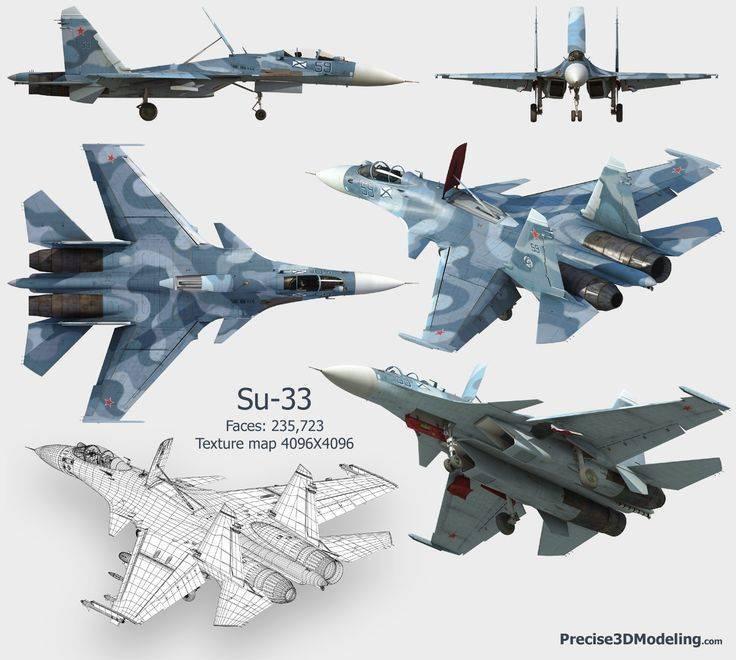 Сухой су-27куб
