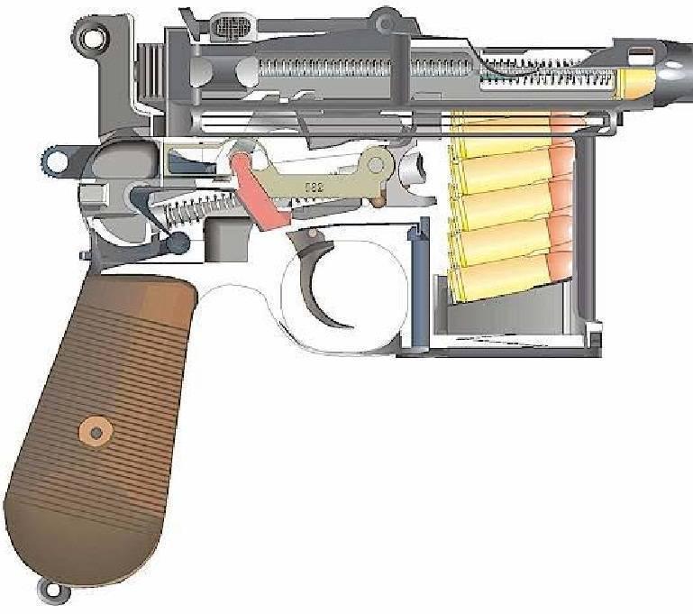 Mauser c96 — викивоины — энциклопедия о военной истории