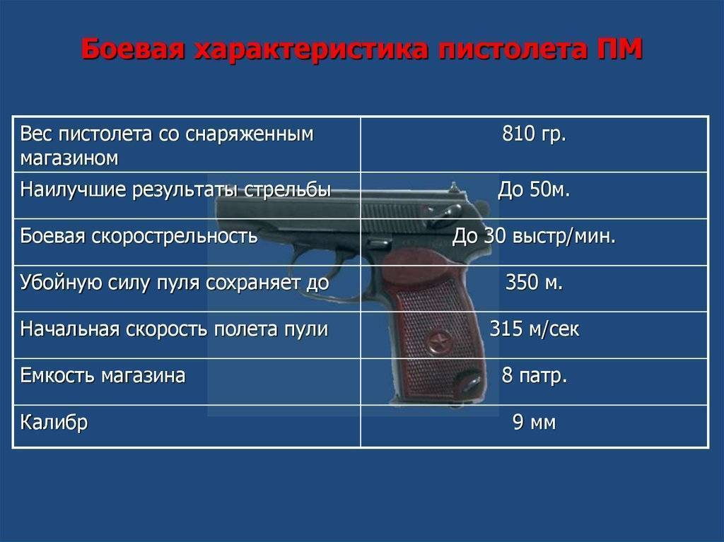 Автомат акс-74у