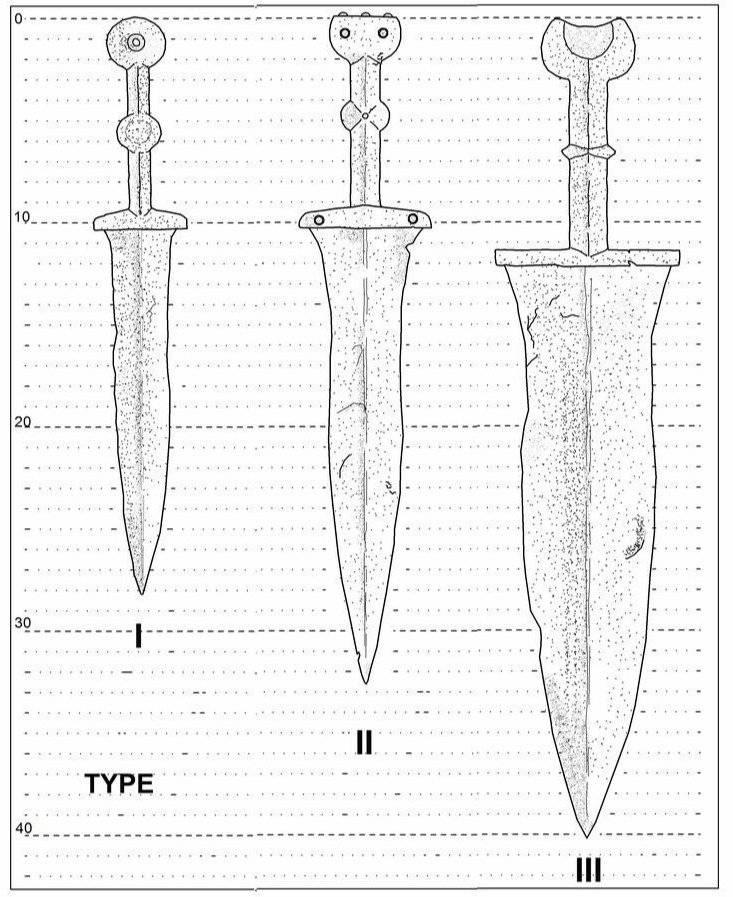 Искусство владения оружием  » blog archive   » эволюция клинкового оружия, часть 1