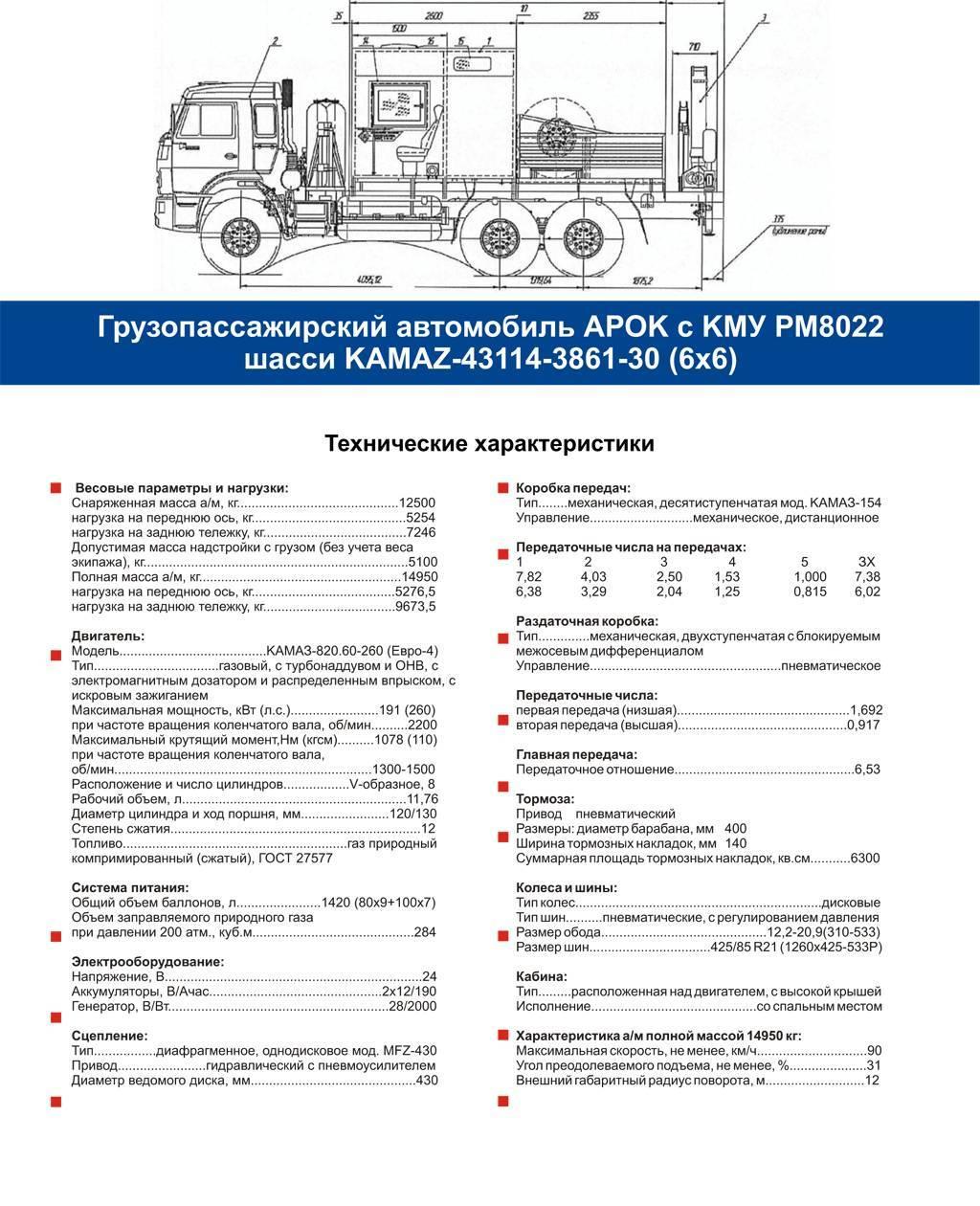 Зил-433362: технические характеристики
