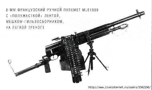 «люис» и другие легендарные пулеметы | русская семерка