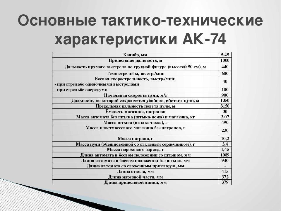 Ак102, ак104, ак105 техническое описание и инструкция по эксплуатации