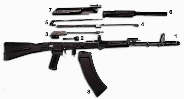 "Arsenal saiga sgl21-71 7.62x39mm 16.3"" barrel 5 rnds - $985 shipped"