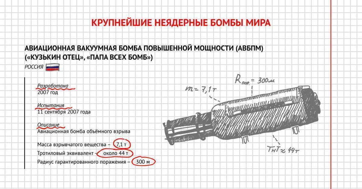 Вакуумная бомба: какой вред она может нанести | сухарева башня
