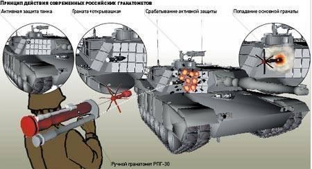 Рпг-30 «крюк» — ручной противотанковый гранатомет