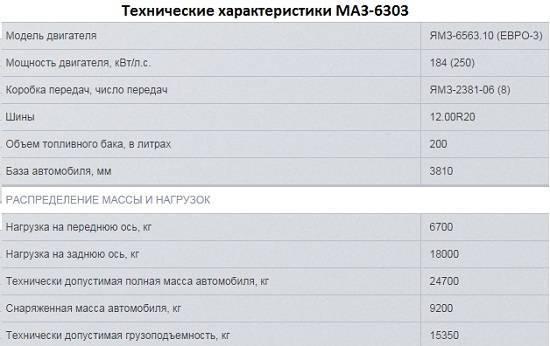 Грузовик маз-4371 зубренок