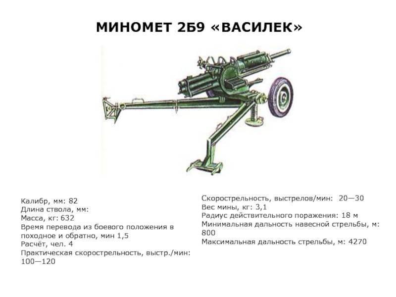 Автоматический миномет 2Б9 «Василек»: история создания, описание и технические характеристики