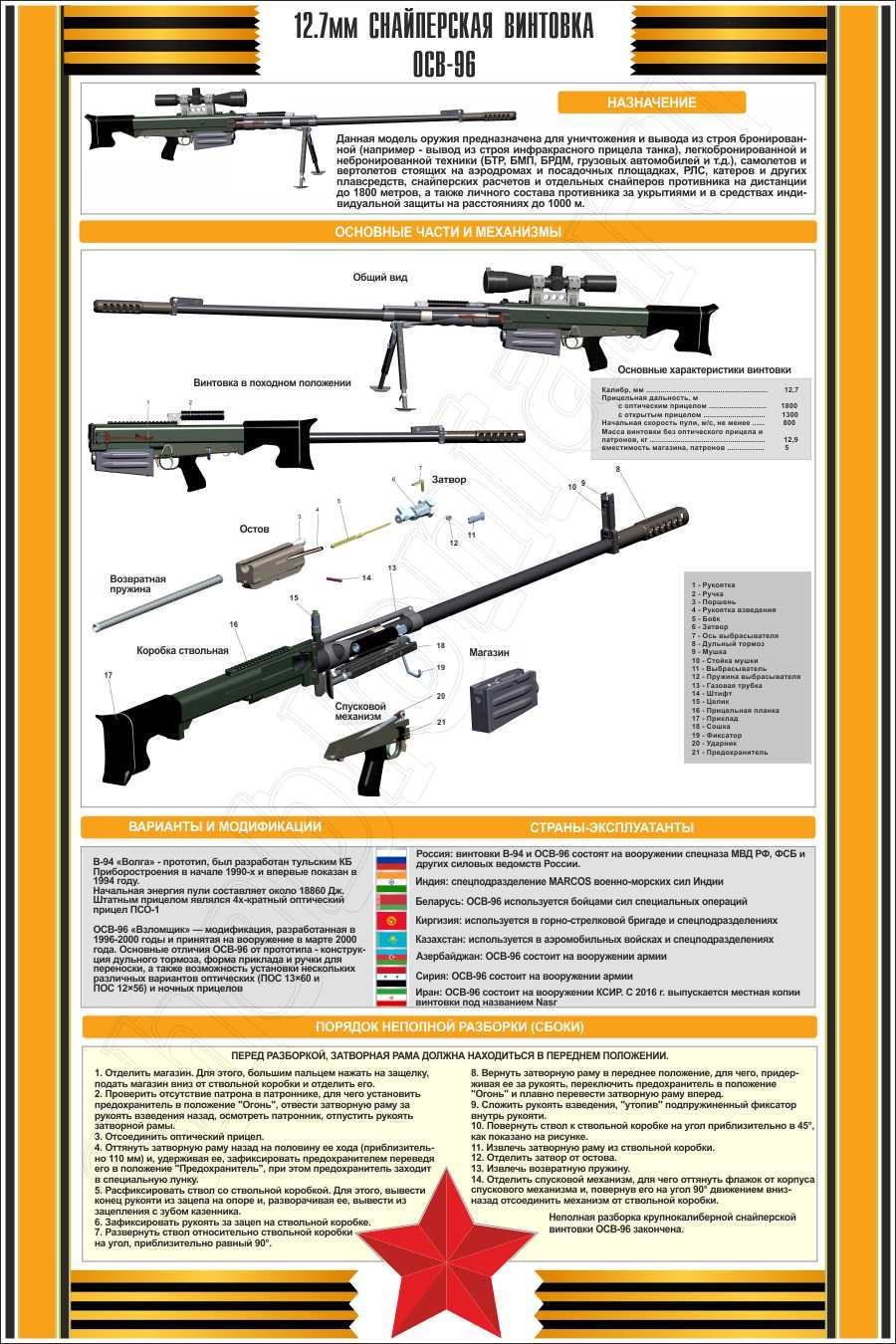 Осв-96 — википедия с видео // wiki 2