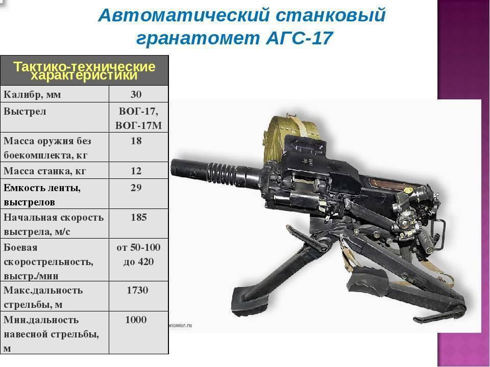 Агс-17: технические характеристики. гранатомет агс-17 «пламя»