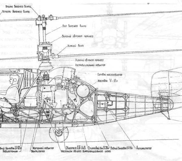 Вертолеты опытно-конструкторского бюро н. и. камова [1981 изаксон а.м. - советское вертолетостроение]