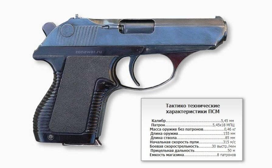 Пистолет псм википедия