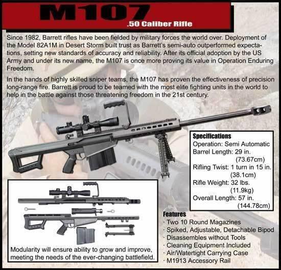 Tpd axr rifle