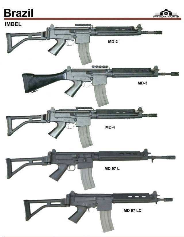 L1a1 самозарядные винтовки - l1a1 self-loading rifle - qwe.wiki