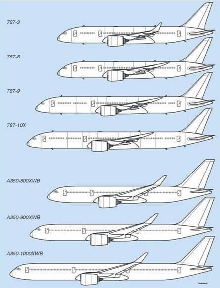Airbus a330: схема салона, лучшие места