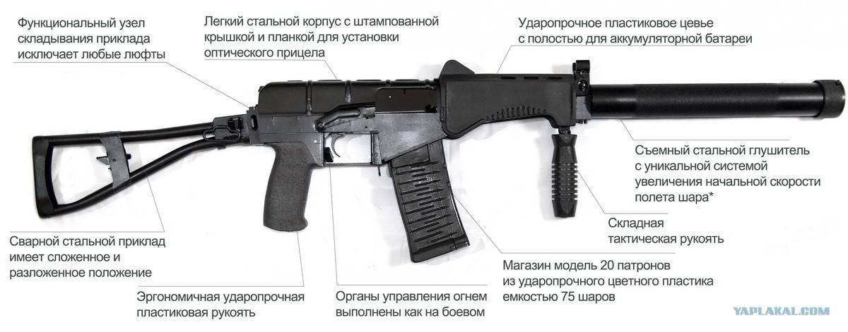 Малогабаритный автомат ср-3 вихрь