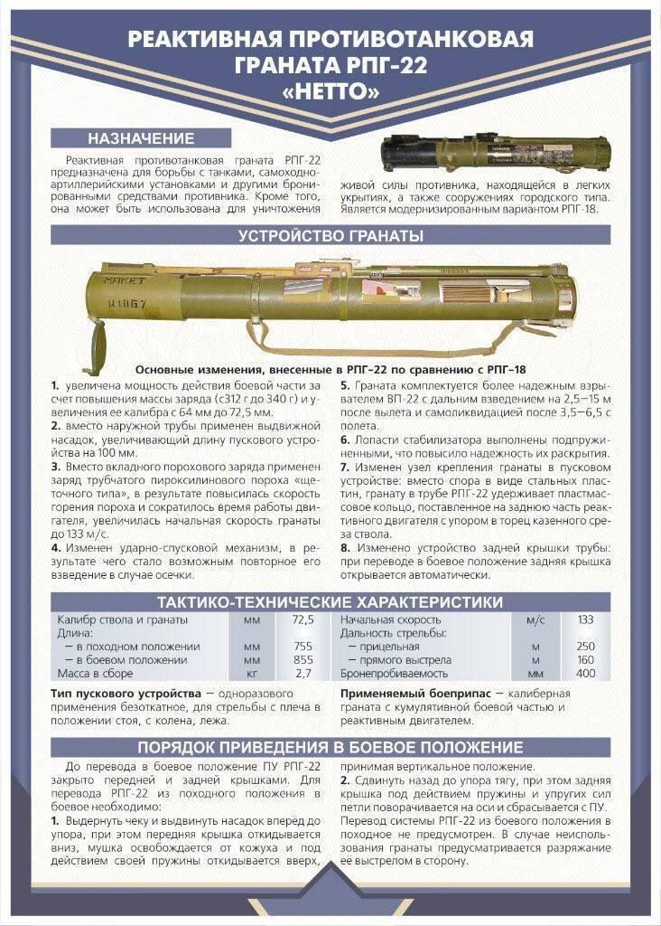 «пенал» — компактный, ручной одноразовый гранатомёт