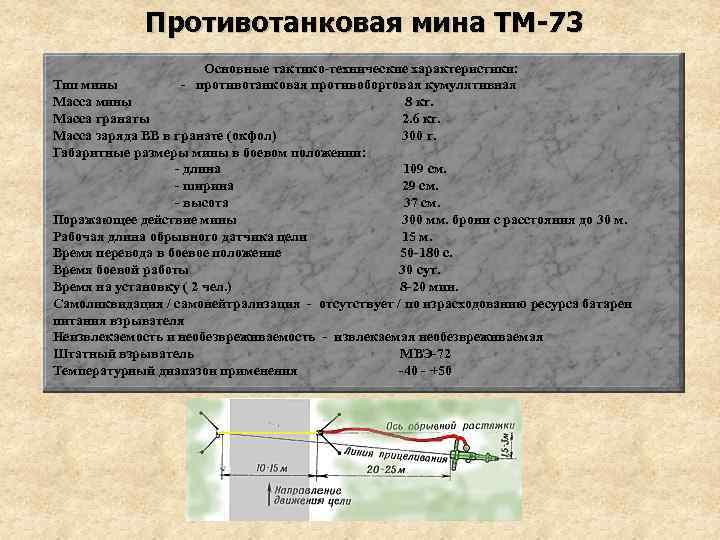 Инженерные боеприпасы (тм-62м) - tm-62m.html