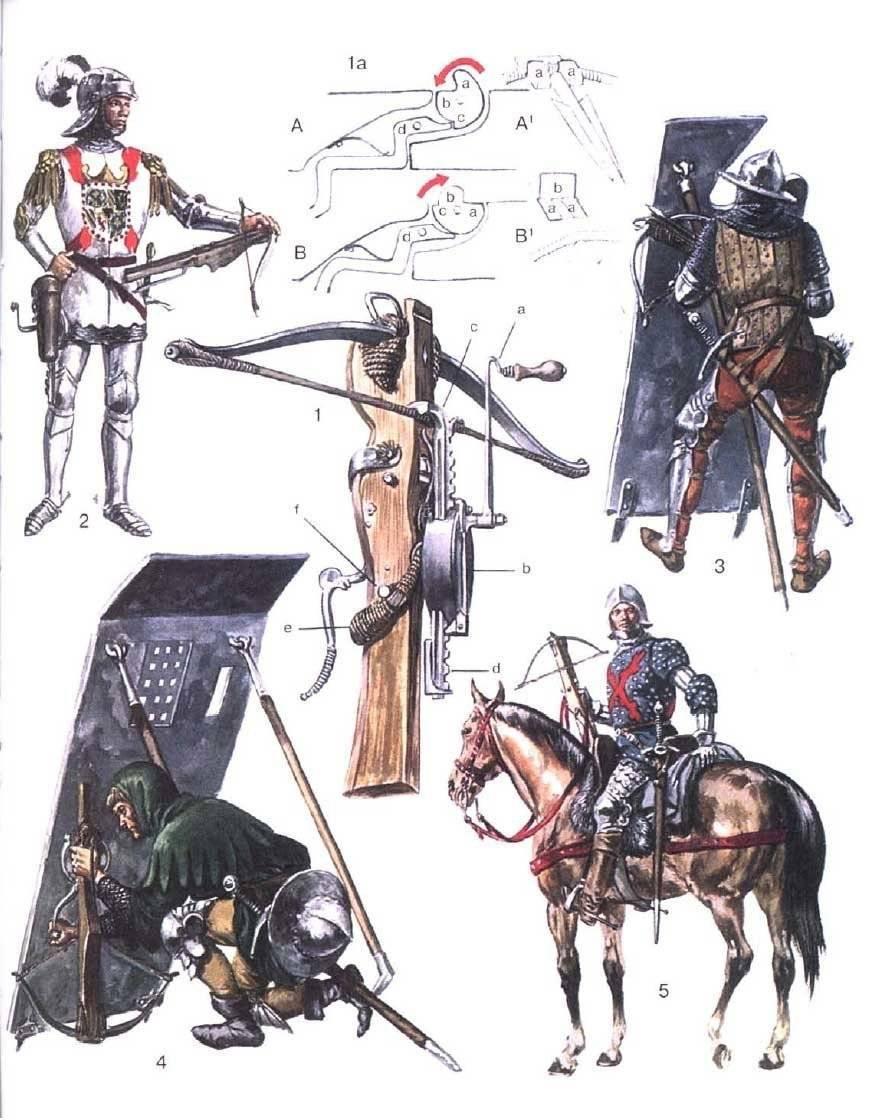 Глефа — викивоины — энциклопедия о военной истории