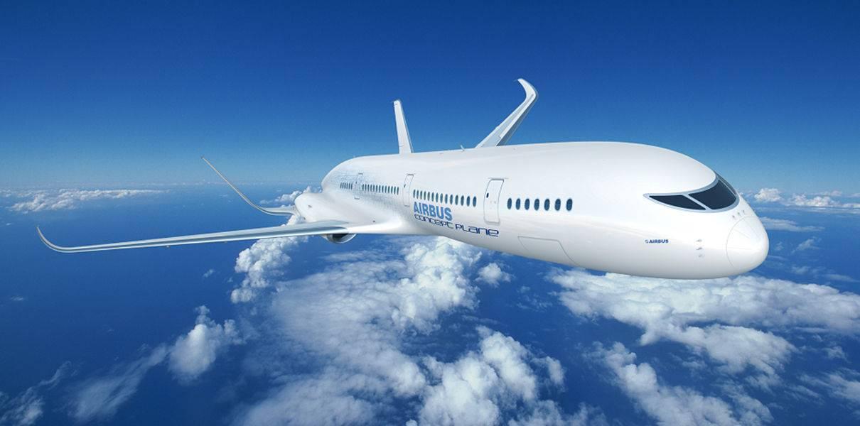 Имеет ли место беспилотная гражданская авиация в действующем