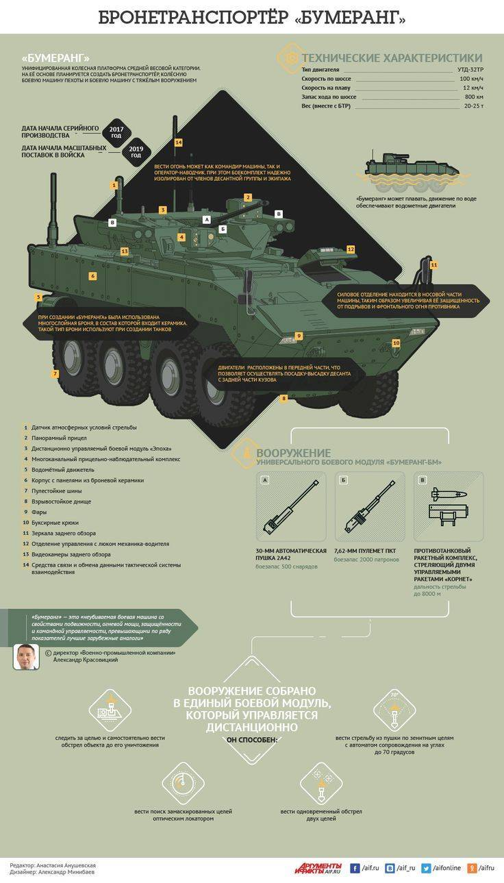 Новости бумеранг - впк.name