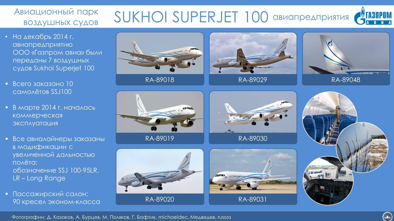 Сухой суперджет 100: схема салона и лучшие места у аэрофлота, ямала, якутии, ираэро, азимута