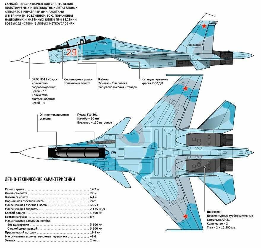 Миг-27 (миг-23бм), истребитель-бомбардировщик