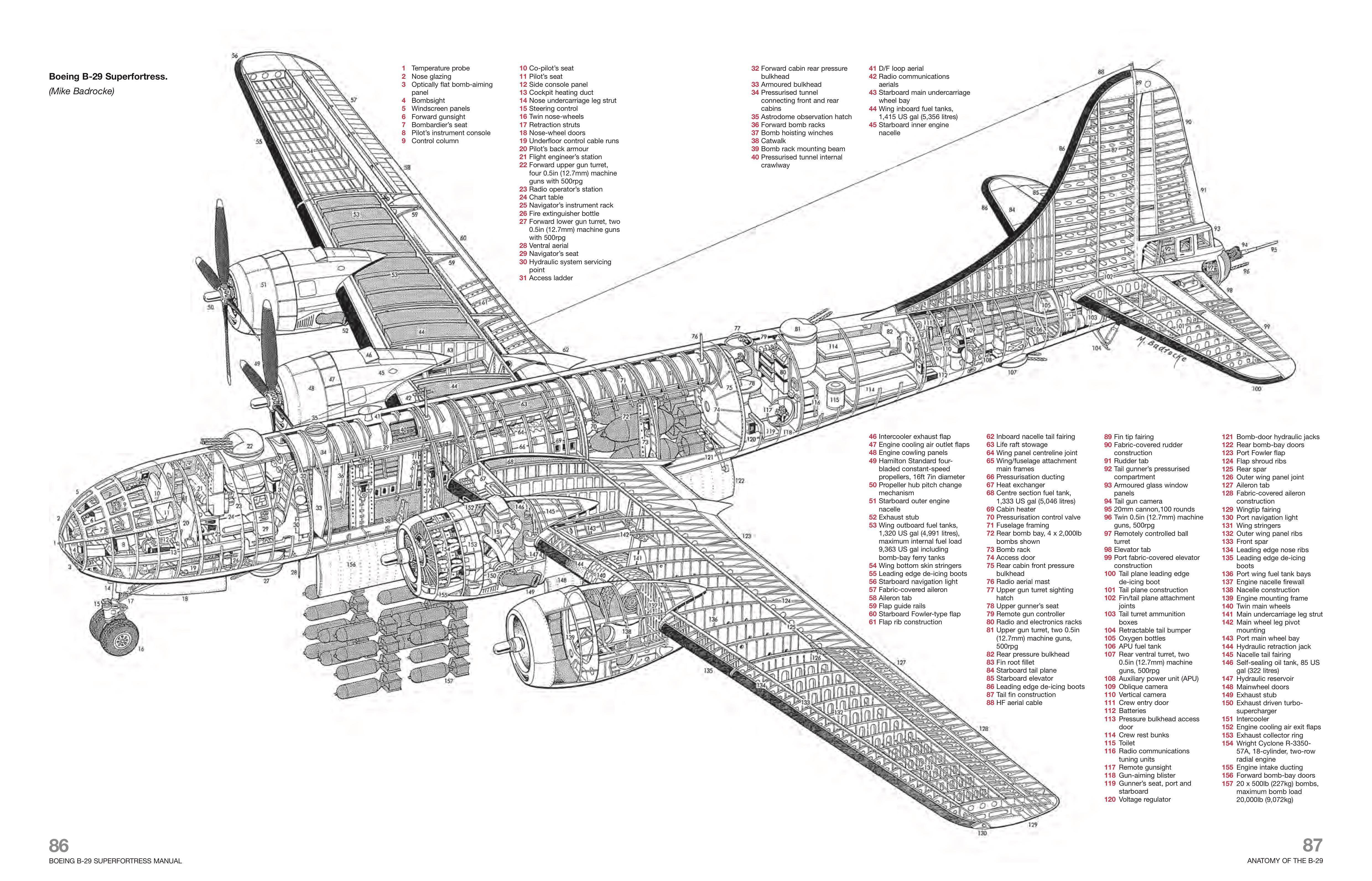 Boeing b-50 superfortress — википедия. что такое boeing b-50 superfortress