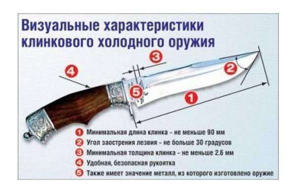 Ножи - всё о ножах: ножи для самообороны