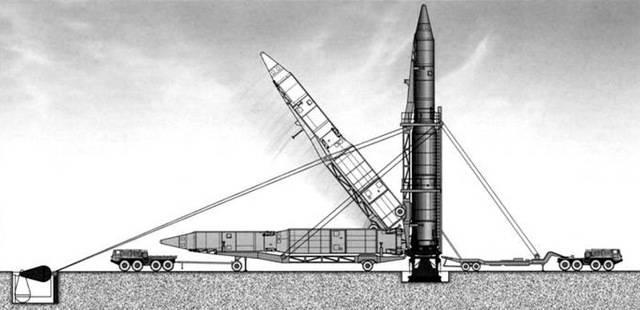 Р-36м — википедия. что такое р-36м