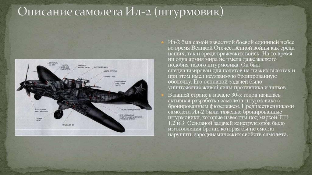 Ильюшин ил-4. фото и видео. характеристики. история.
