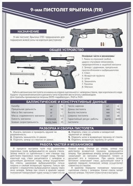 Гш-18 (пистолет): характеристики, варианты и модификации, фото. недостатки пистолета гш-18