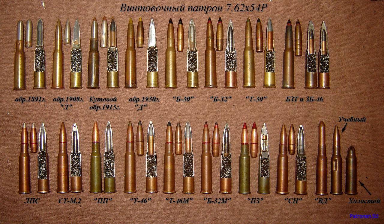 Атомные пули — русская история возникновения орудия