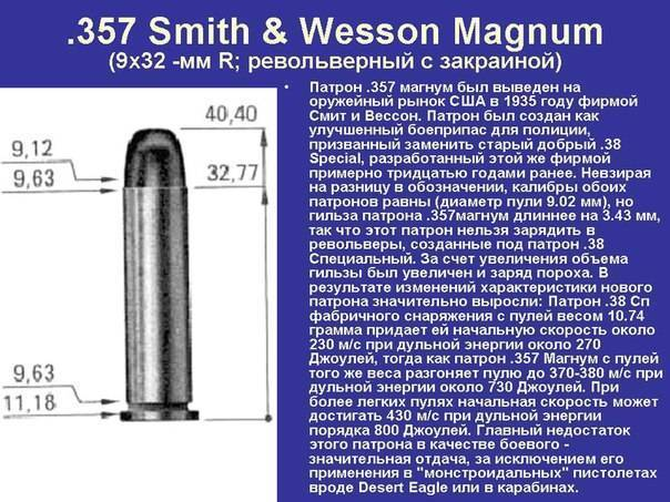 .357 magnum википедия