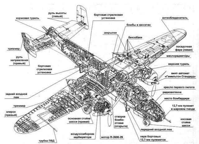 North American B-25 Mitchell – известный на всех фронтах