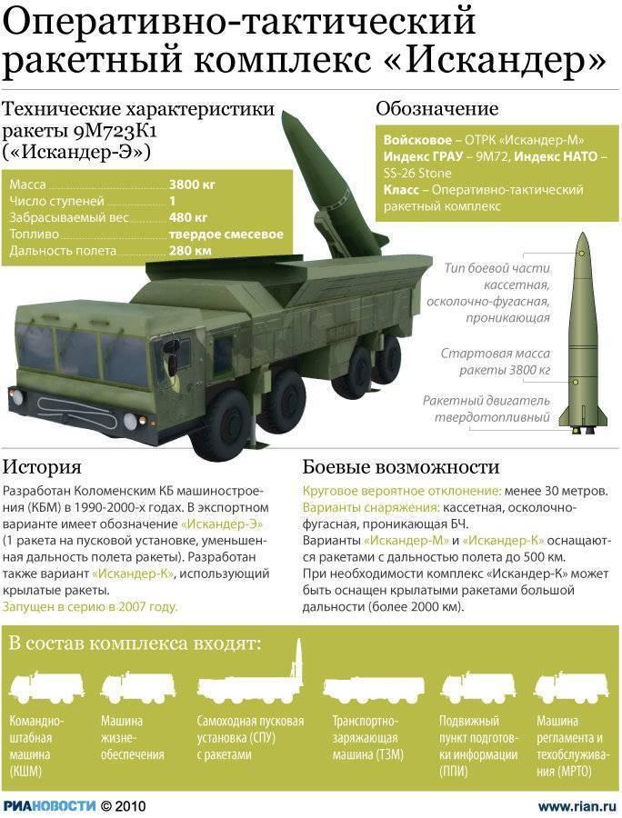 С-300в