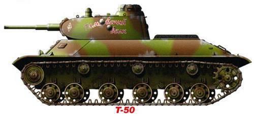 Советский легкий т-26 (танк): боевое применение, история создания, конструкция