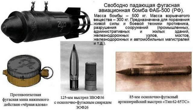 Осколочно-фугасный снаряд — википедия переиздание // wiki 2