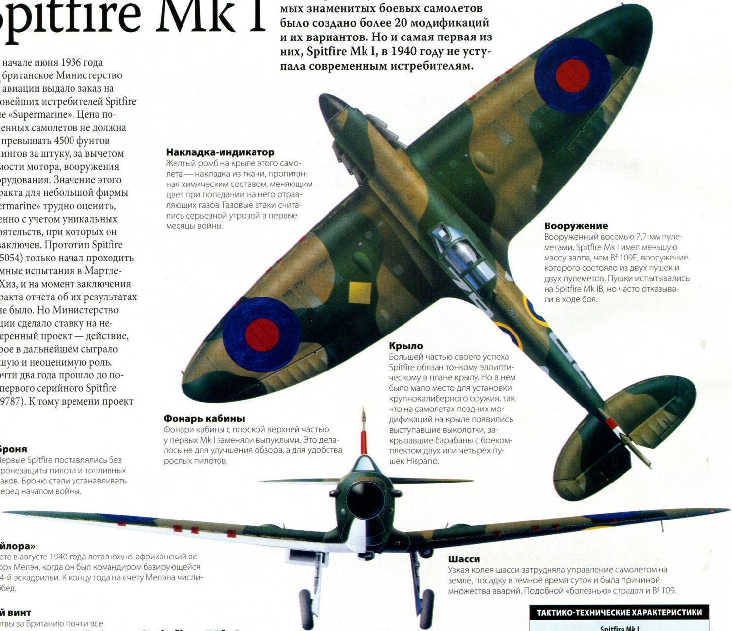Spitfire f mk 22