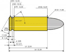 9 мм против .45 acp - разница и сравнение - 2020 - блог