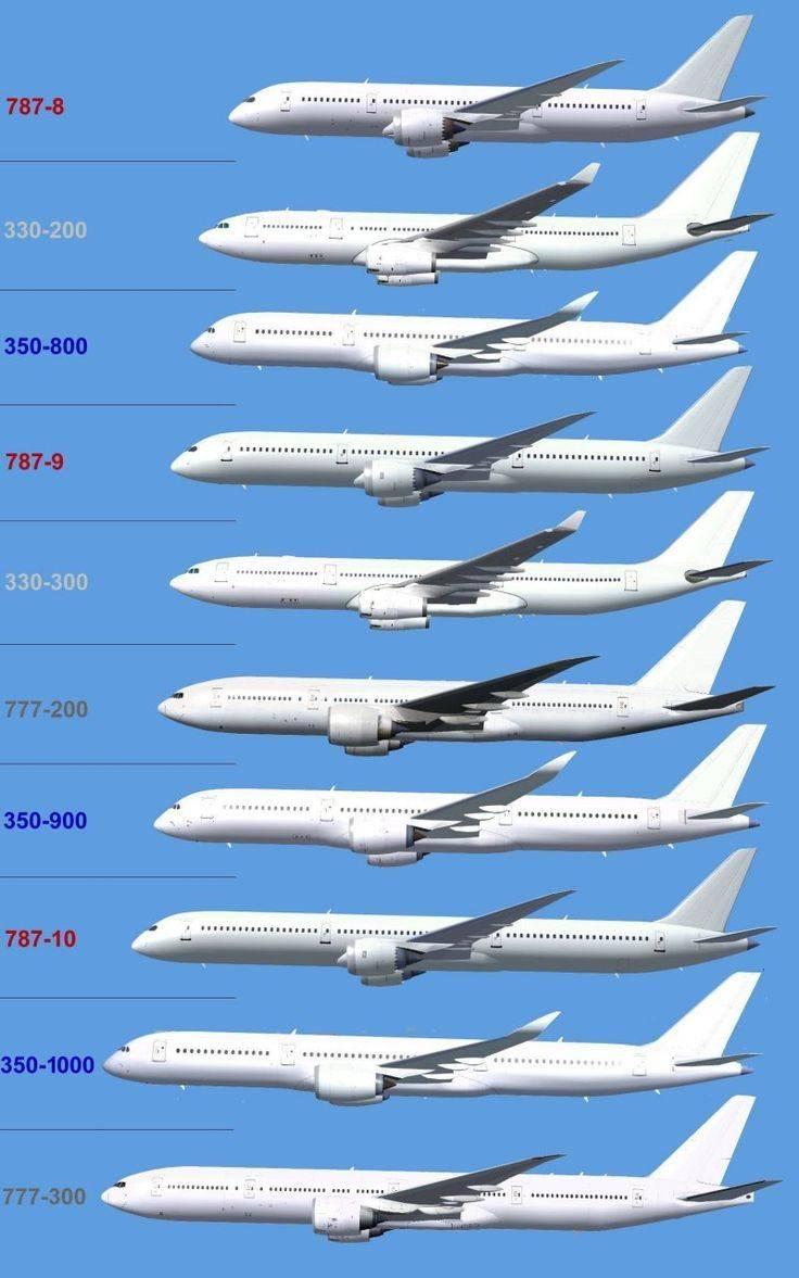 История airbus a350. airbus a350 – воплощение будущего в гражданских авиаперевозках