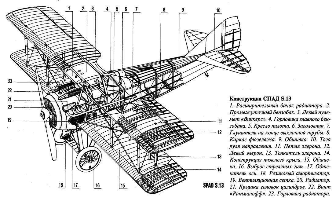 Самолет p-5