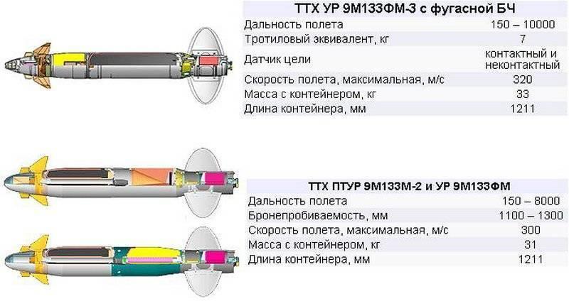 Сокрушающие броню | defence.ru